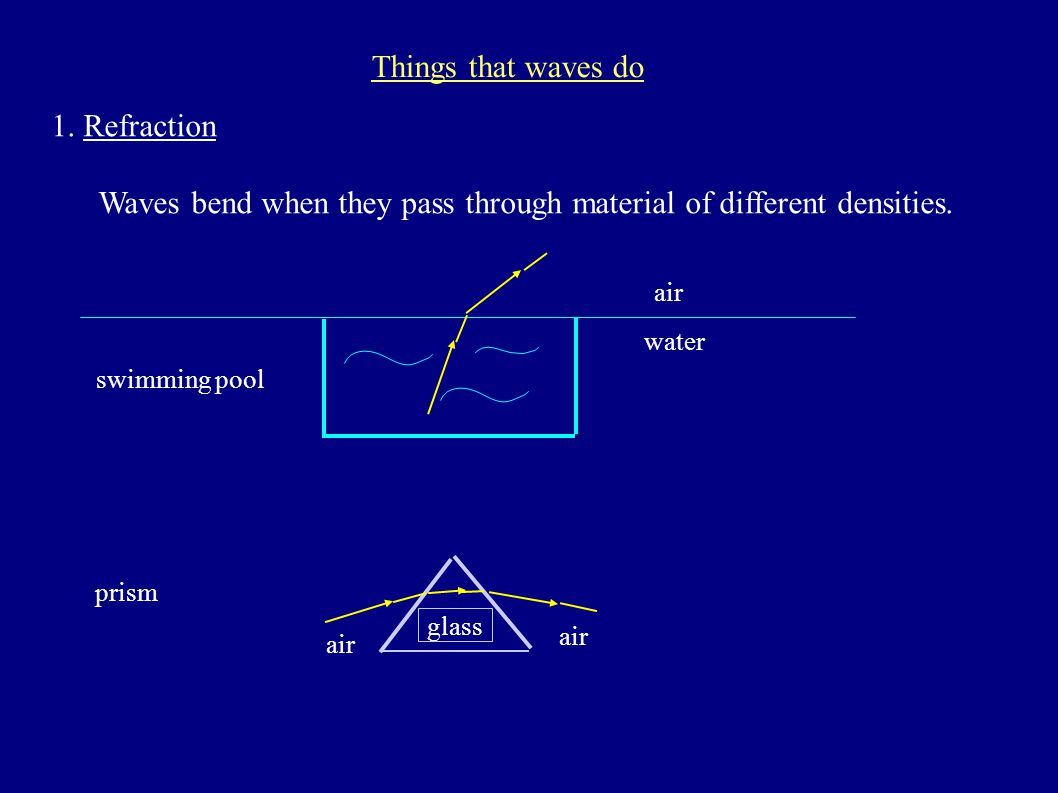 1. Refraction Waves bend when they pass through material of different densities.