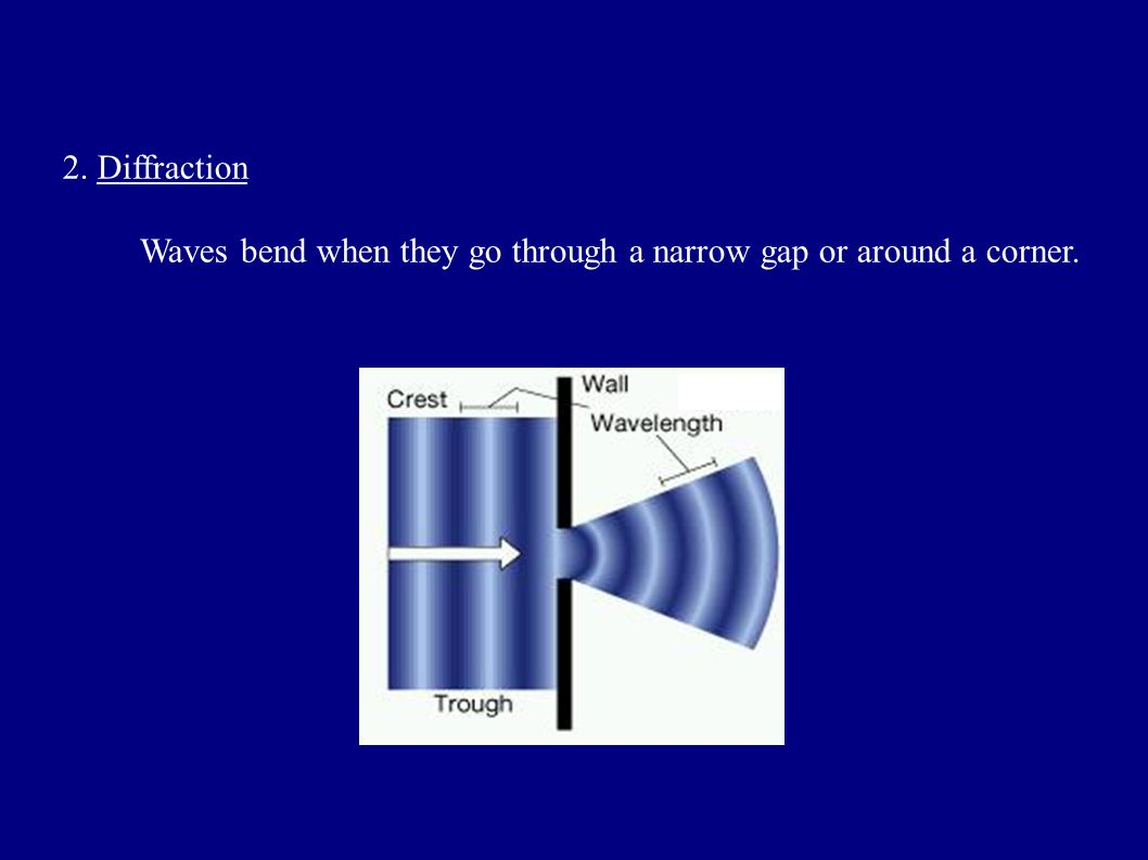 2. Diffraction Waves bend when they go through a narrow gap or around a corner.