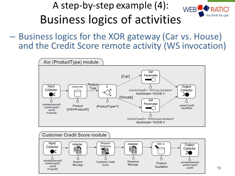 A step-by-step example (4): Business logics of activities – Business logics for the XOR gateway (Car vs.