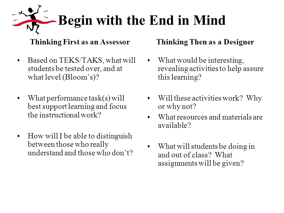 Begin with the End in Mind Based on TEKS/TAKS, what will students be tested over, and at what level (Bloom's).