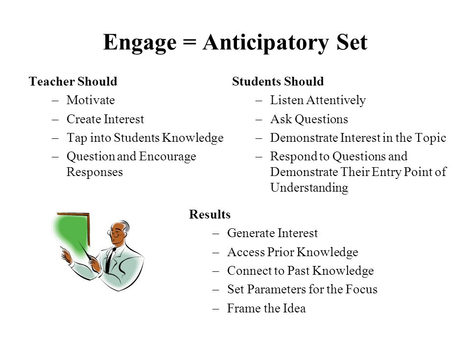 Engage = Anticipatory Set Teacher Should –Motivate –Create Interest –Tap into Students Knowledge –Question and Encourage Responses Students Should –Listen Attentively –Ask Questions –Demonstrate Interest in the Topic –Respond to Questions and Demonstrate Their Entry Point of Understanding Results –Generate Interest –Access Prior Knowledge –Connect to Past Knowledge –Set Parameters for the Focus –Frame the Idea