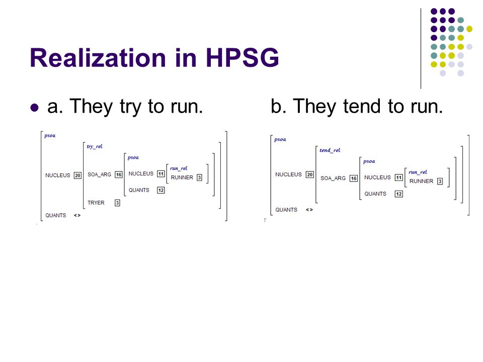 Realization in HPSG a. They try to run.b. They tend to run.