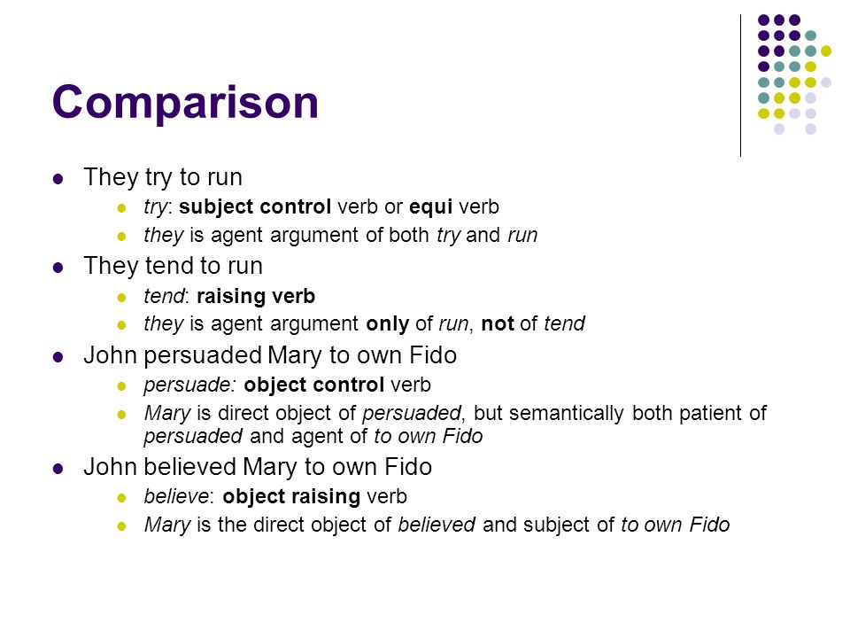 Comparison They try to run try: subject control verb or equi verb they is agent argument of both try and run They tend to run tend: raising verb they is agent argument only of run, not of tend John persuaded Mary to own Fido persuade: object control verb Mary is direct object of persuaded, but semantically both patient of persuaded and agent of to own Fido John believed Mary to own Fido believe: object raising verb Mary is the direct object of believed and subject of to own Fido