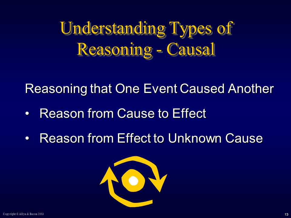 Copyright © Allyn & Bacon Understanding Types of Reasoning - Causal Reasoning that One Event Caused Another Reason from Cause to EffectReason from Cause to Effect Reason from Effect to Unknown CauseReason from Effect to Unknown Cause
