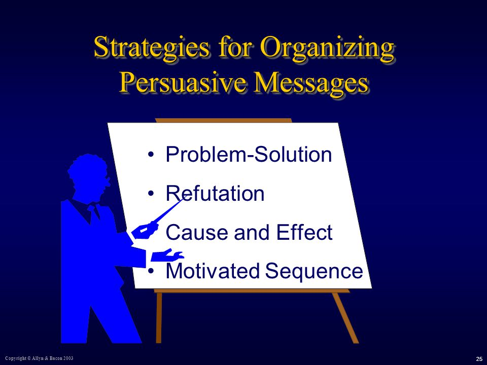 Copyright © Allyn & Bacon Strategies for Organizing Persuasive Messages Problem-Solution Refutation Cause and Effect Motivated Sequence