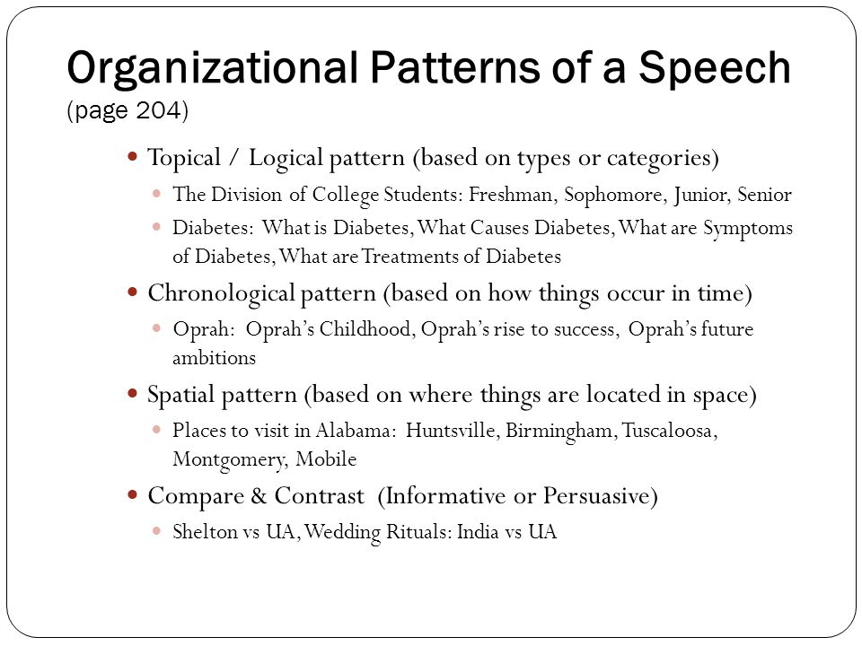 Organizing And Supporting The Body Of Your Speech Ppt Download Stunning Spatial Organizational Pattern