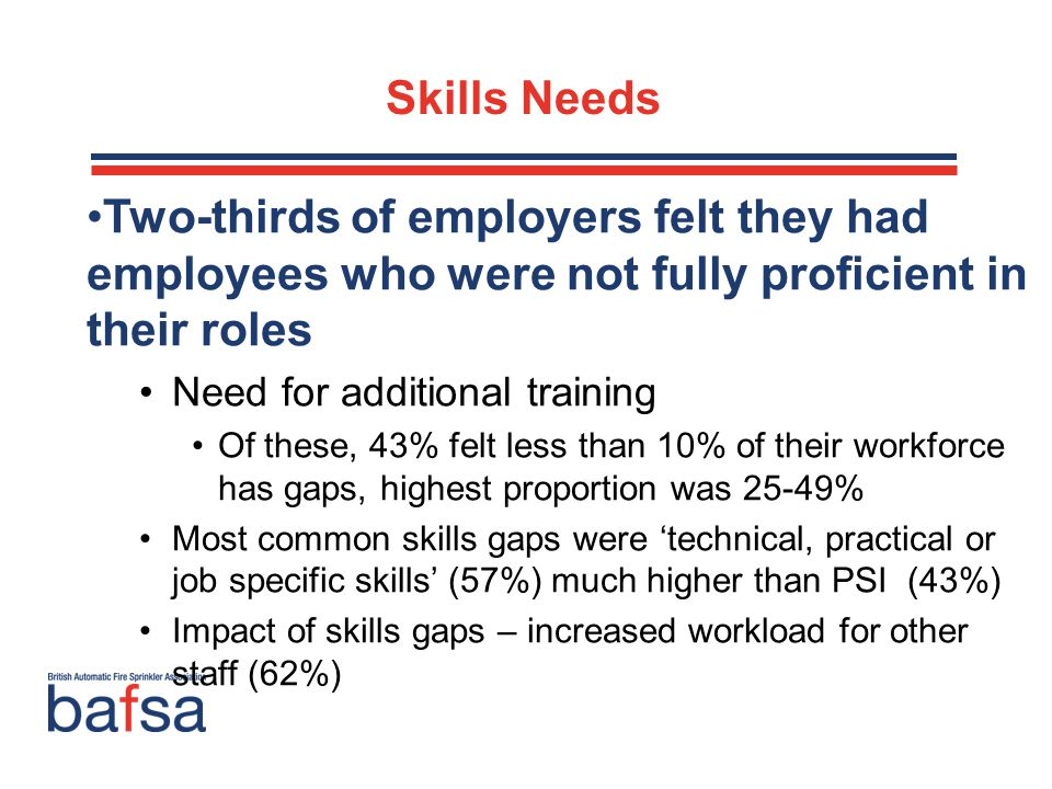 Skills Needs Two-thirds of employers felt they had employees who were not fully proficient in their roles Need for additional training Of these, 43% felt less than 10% of their workforce has gaps, highest proportion was 25-49% Most common skills gaps were 'technical, practical or job specific skills' (57%) much higher than PSI (43%) Impact of skills gaps – increased workload for other staff (62%)