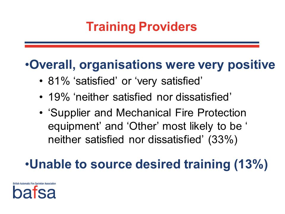 Training Providers Overall, organisations were very positive 81% 'satisfied' or 'very satisfied' 19% 'neither satisfied nor dissatisfied' 'Supplier and Mechanical Fire Protection equipment' and 'Other' most likely to be ' neither satisfied nor dissatisfied' (33%) Unable to source desired training (13%)