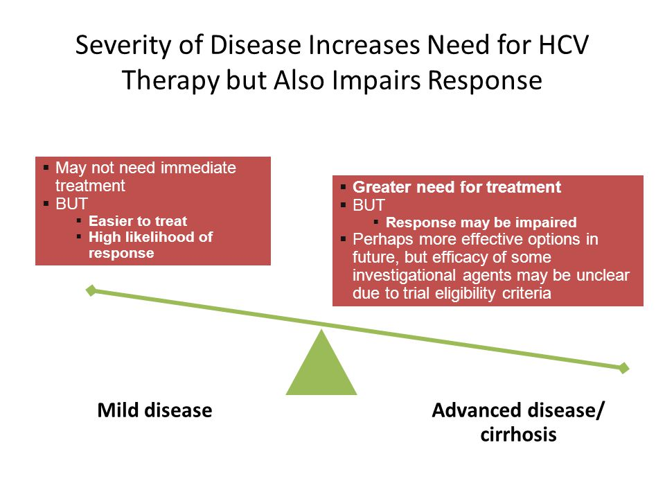 Severity of Disease Increases Need for HCV Therapy but Also Impairs Response  May not need immediate treatment  BUT  Easier to treat  High likelihood of response Advanced disease/ cirrhosis Mild disease  Greater need for treatment  BUT  Response may be impaired  Perhaps more effective options in future, but efficacy of some investigational agents may be unclear due to trial eligibility criteria