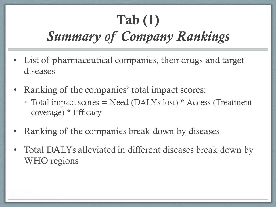 Tuberculosis Drugs Spreadsheet Documentation  General
