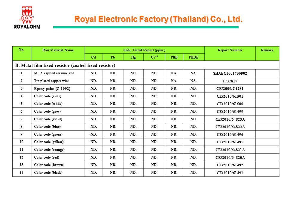 Prime Wire Color Code Thailand Diagram Data Schema Wiring Cloud Intapioscosaoduqqnet
