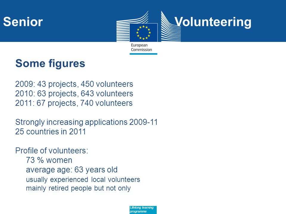 Date: in 12 pts Lifelong learning programme SeniorVolunteering Some figures 2009: 43 projects, 450 volunteers 2010: 63 projects, 643 volunteers 2011: 67 projects, 740 volunteers Strongly increasing applications countries in 2011 Profile of volunteers: 73 % women average age: 63 years old usually experienced local volunteers mainly retired people but not only