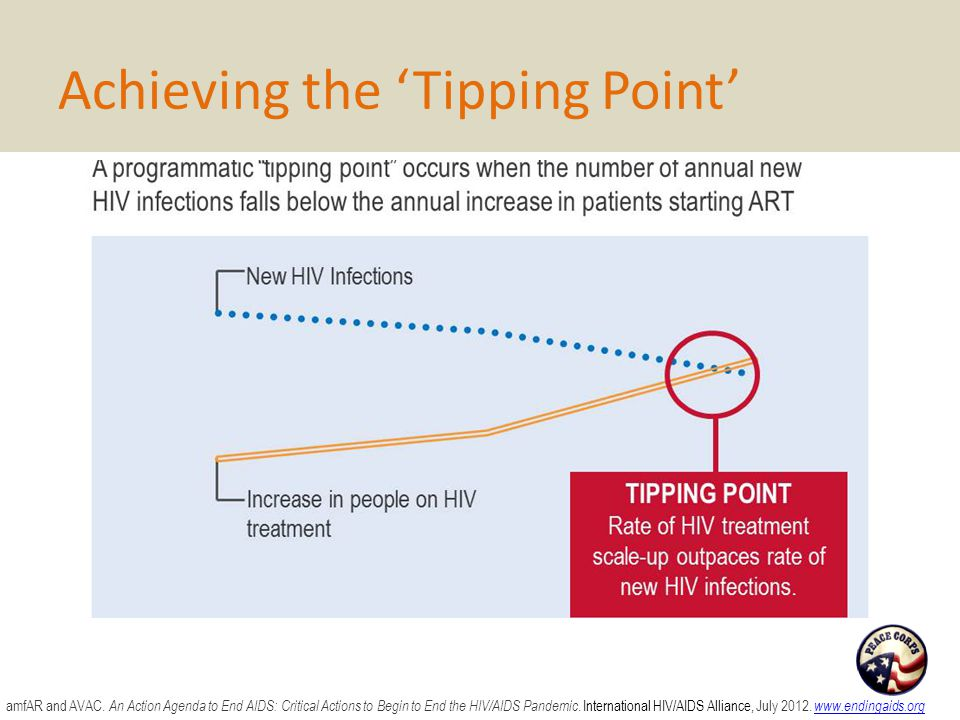 Achieving the 'Tipping Point' amfAR and AVAC.