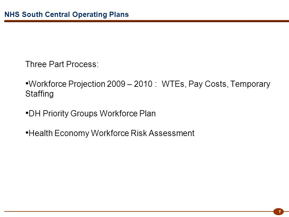 1 NHS South Central Operating Plans Three Part Process: Workforce Projection 2009 – 2010 : WTEs, Pay Costs, Temporary Staffing DH Priority Groups Workforce Plan Health Economy Workforce Risk Assessment