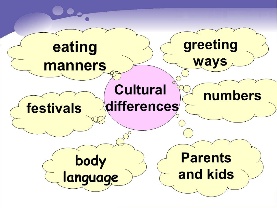 Reading unit 3 cultural differences cultural differences greeting 2 cultural differences greeting ways eating manners festivals parents and kids body language numbers m4hsunfo