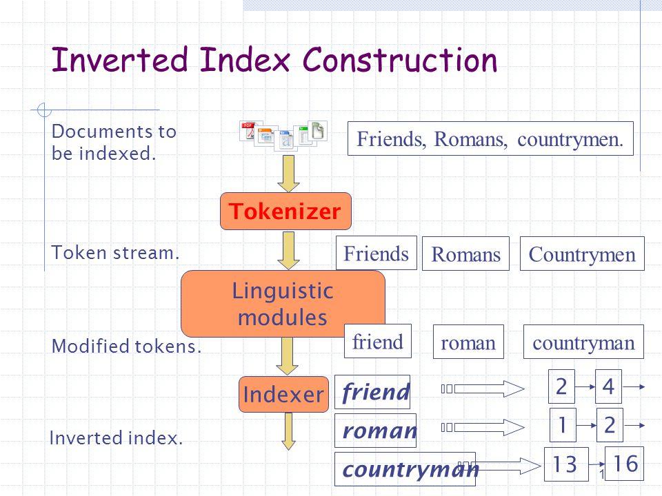 Inverted Index Construction Tokenizer Token stream  Friends