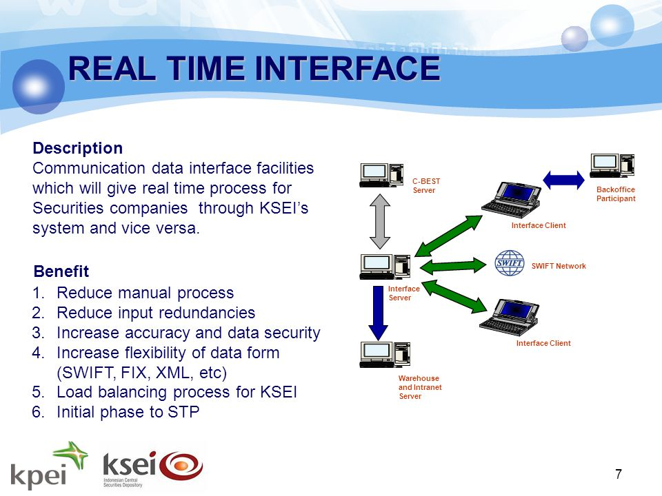 7 REAL TIME INTERFACE C-BEST Server Interface Client Interface Server Warehouse and Intranet Server Interface Client SWIFT Network Backoffice Participant Description Communication data interface facilities which will give real time process for Securities companies through KSEI's system and vice versa.