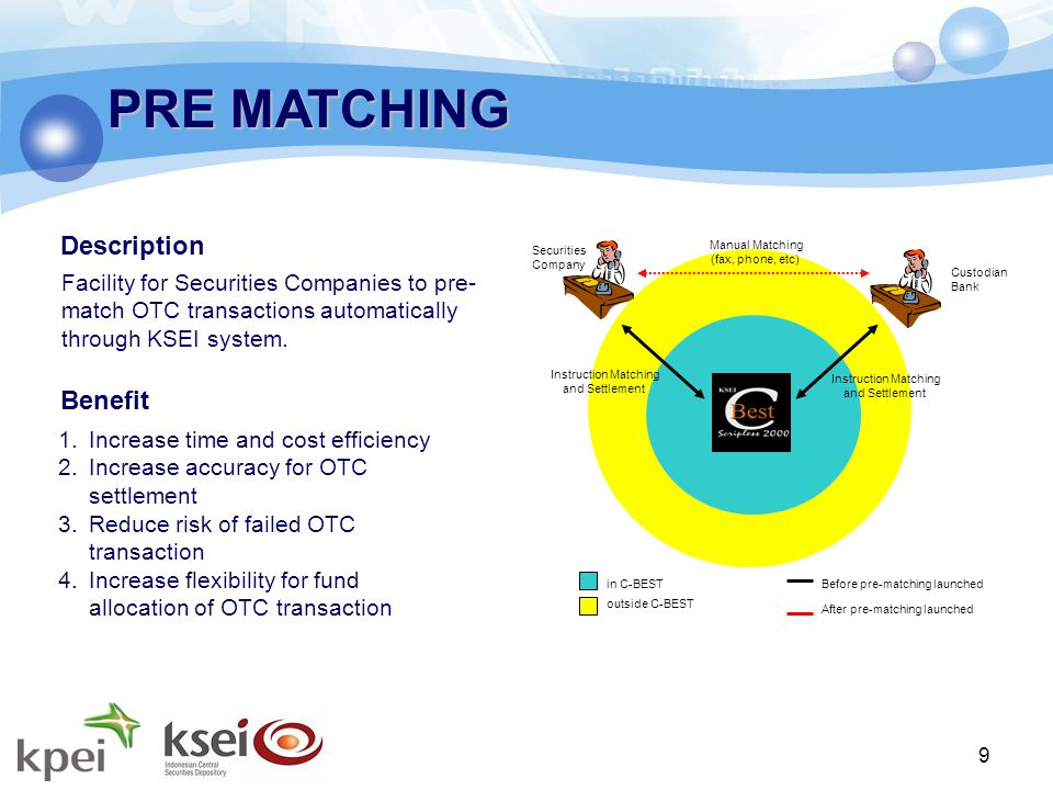 9 PRE MATCHING Securities Company Custodian Bank Instruction Matching and Settlement in C-BEST outside C-BEST Before pre-matching launched After pre-matching launched Instruction Matching and Settlement Manual Matching (fax, phone, etc) Facility for Securities Companies to pre- match OTC transactions automatically through KSEI system.