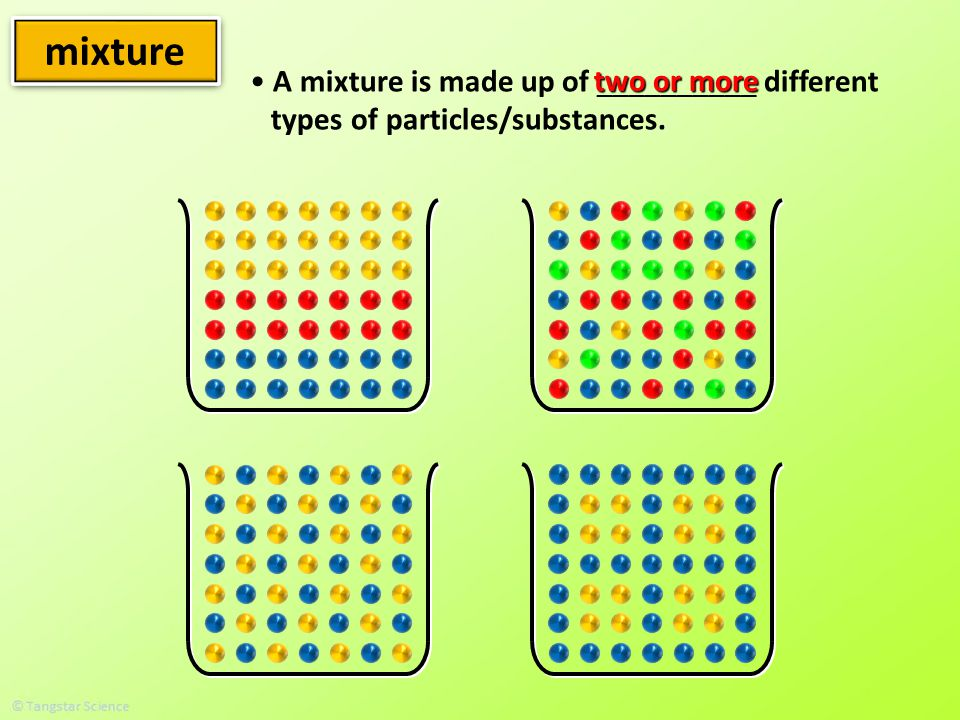 A mixture is made up of __________ different types of particles/substances. mixture two or more