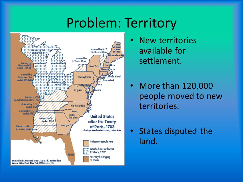 Problem: Territory New territories available for settlement.