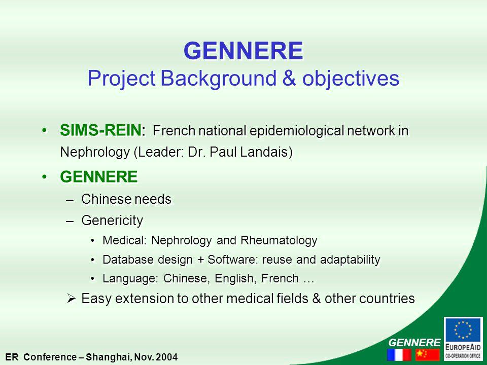 GENNERE ER Conference – Shanghai, Nov Michel SIMONET (Grenoble