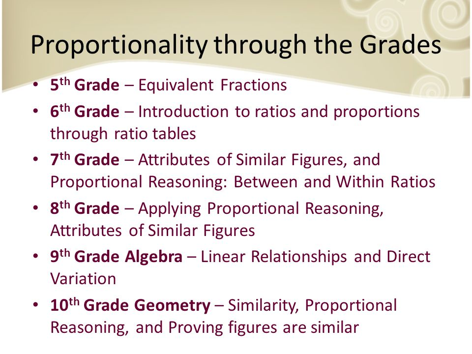 5 th Grade – Equivalent Fractions 6 th Grade – Introduction to ratios and proportions through ratio tables 7 th Grade – Attributes of Similar Figures, and Proportional Reasoning: Between and Within Ratios 8 th Grade – Applying Proportional Reasoning, Attributes of Similar Figures 9 th Grade Algebra – Linear Relationships and Direct Variation 10 th Grade Geometry – Similarity, Proportional Reasoning, and Proving figures are similar