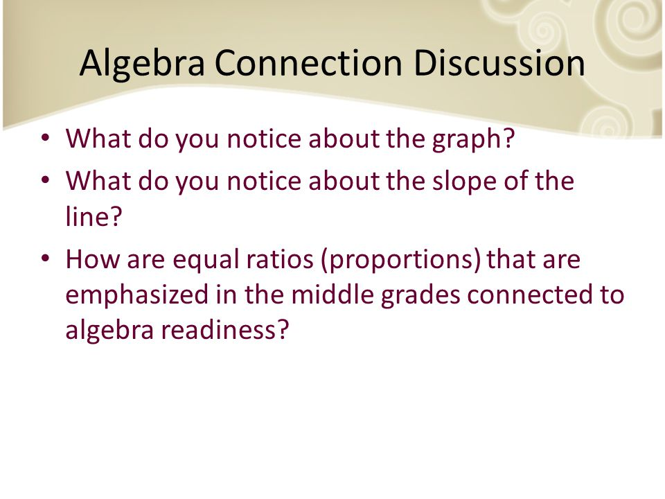 Algebra Connection Discussion What do you notice about the graph.