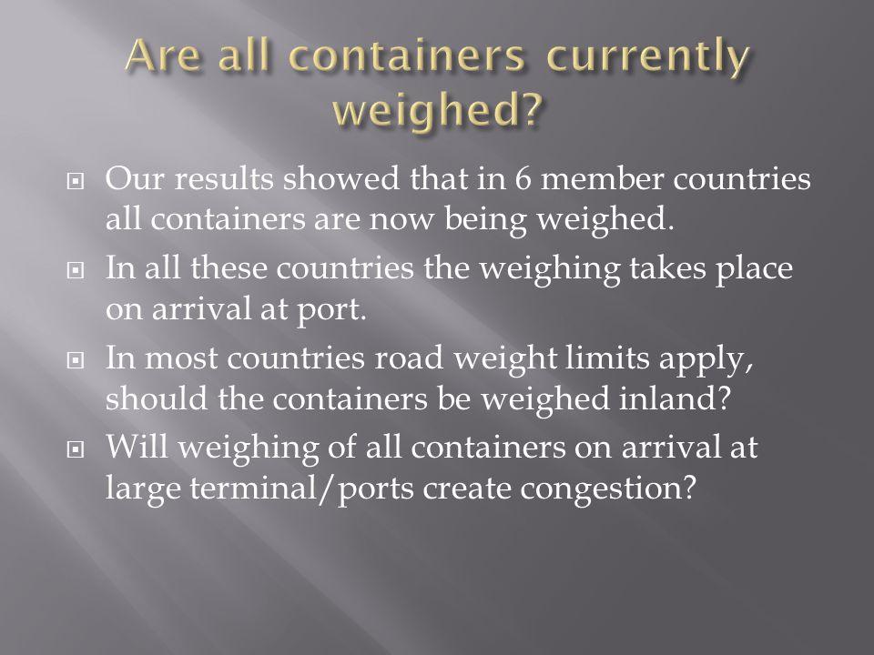 Verifying the Gross Mass of a Container FONASBA Gothenburg