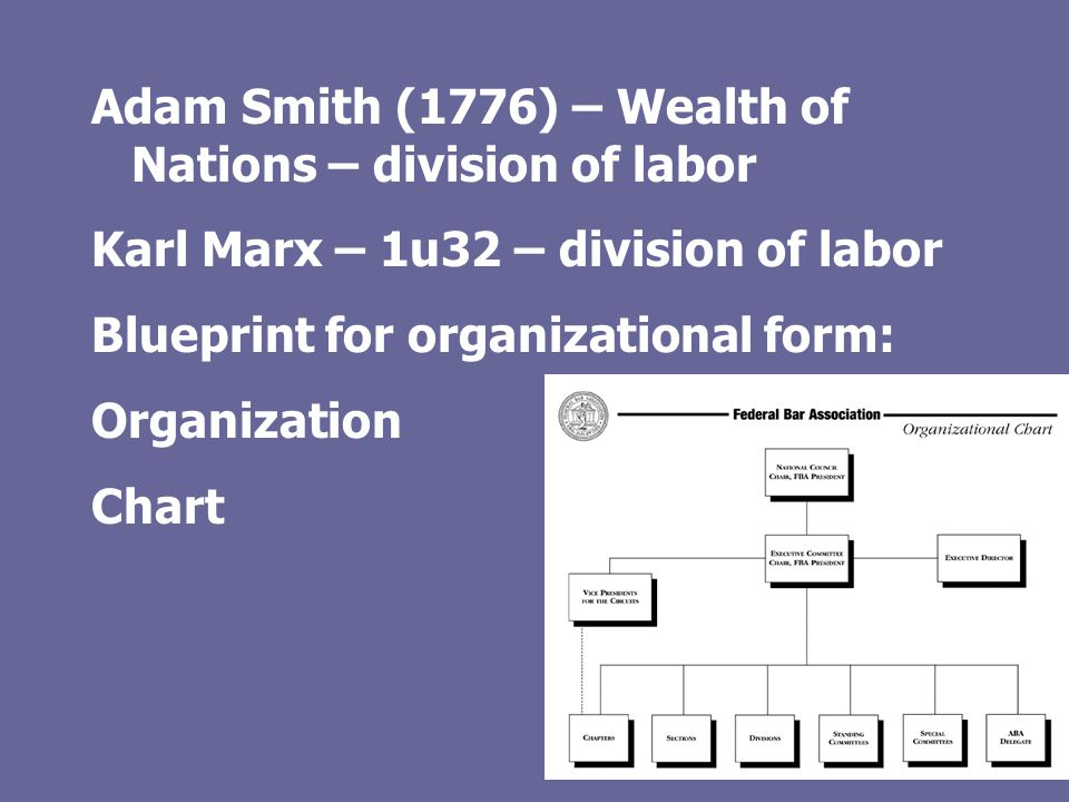 3 Adam Smith (1776) – Wealth of Nations – division of labor Karl Marx – 1u32 – division of labor Blueprint for organizational form: Organization Chart