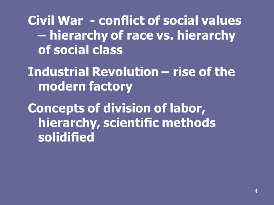 4 Civil War - conflict of social values – hierarchy of race vs.