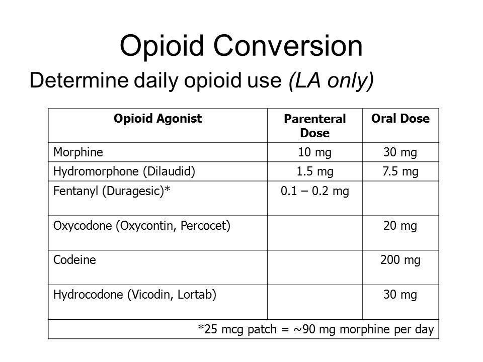 Pain Policy Update Opioid Update Stuart Beatty Pharmd Bcps Ppt