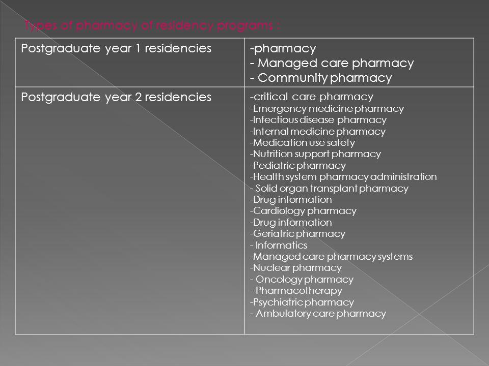 To study :  pharmD  Residency  Fellowship