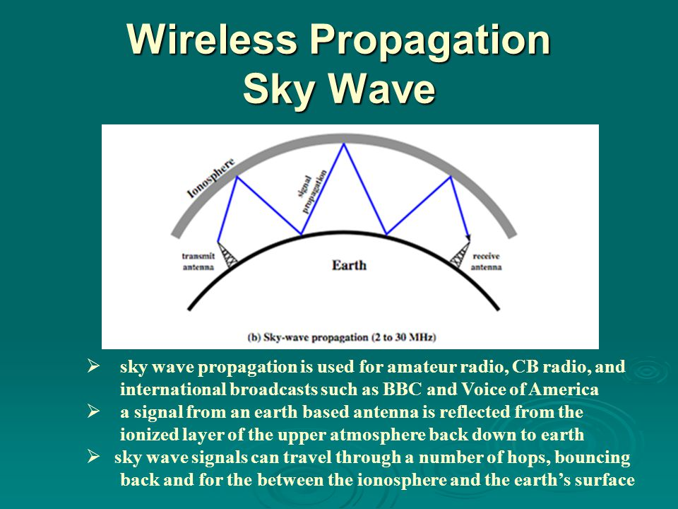 Wireless Propagation Sky Wave  sky wave propagation is used for amateur radio, CB radio, and international broadcasts such as BBC and Voice of America  a signal from an earth based antenna is reflected from the ionized layer of the upper atmosphere back down to earth  sky wave signals can travel through a number of hops, bouncing back and for the between the ionosphere and the earth's surface
