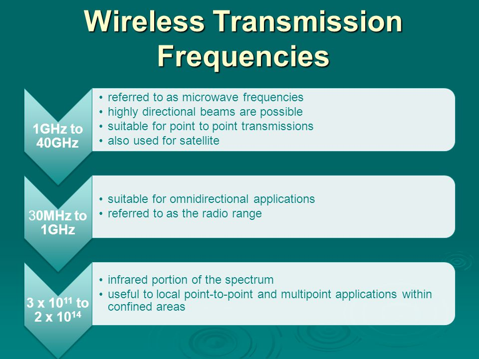 Wireless Transmission Frequencies 1GHz to 40GHz referred to as microwave frequencies highly directional beams are possible suitable for point to point transmissions also used for satellite 30MHz to 1GHz suitable for omnidirectional applications referred to as the radio range 3 x to 2 x infrared portion of the spectrum useful to local point-to-point and multipoint applications within confined areas