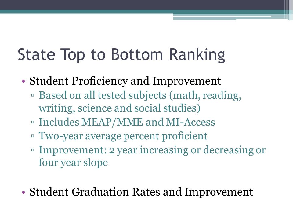 State Top to Bottom Ranking Student Proficiency and Improvement ▫Based on all tested subjects (math, reading, writing, science and social studies) ▫Includes MEAP/MME and MI-Access ▫Two-year average percent proficient ▫Improvement: 2 year increasing or decreasing or four year slope Student Graduation Rates and Improvement