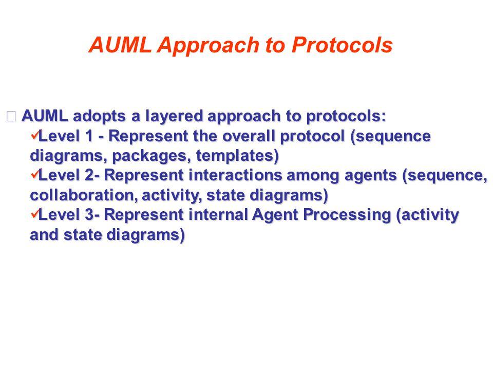 Overview Uml Extensions For Agents Uml Uml Agent Uml Auml Agent
