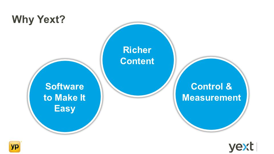 Why Yext Software to Make It Easy Richer Content Control & Measurement