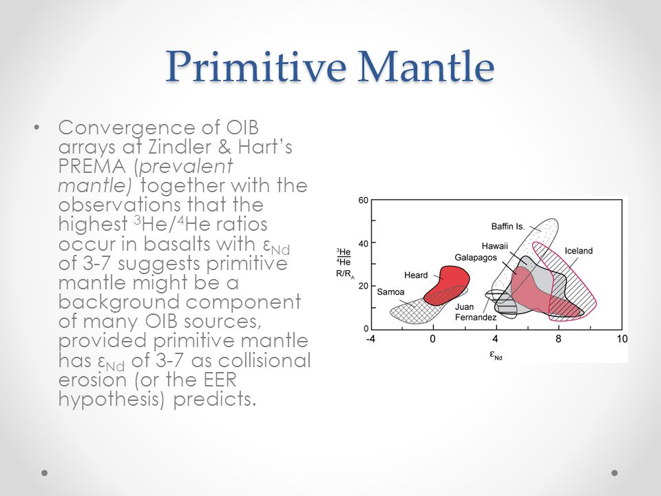 Primitive Mantle Convergence of OIB arrays at Zindler & Hart's PREMA (prevalent mantle) together with the observations that the highest 3 He/ 4 He ratios occur in basalts with ε Nd of 3-7 suggests primitive mantle might be a background component of many OIB sources, provided primitive mantle has ε Nd of 3-7 as collisional erosion (or the EER hypothesis) predicts.