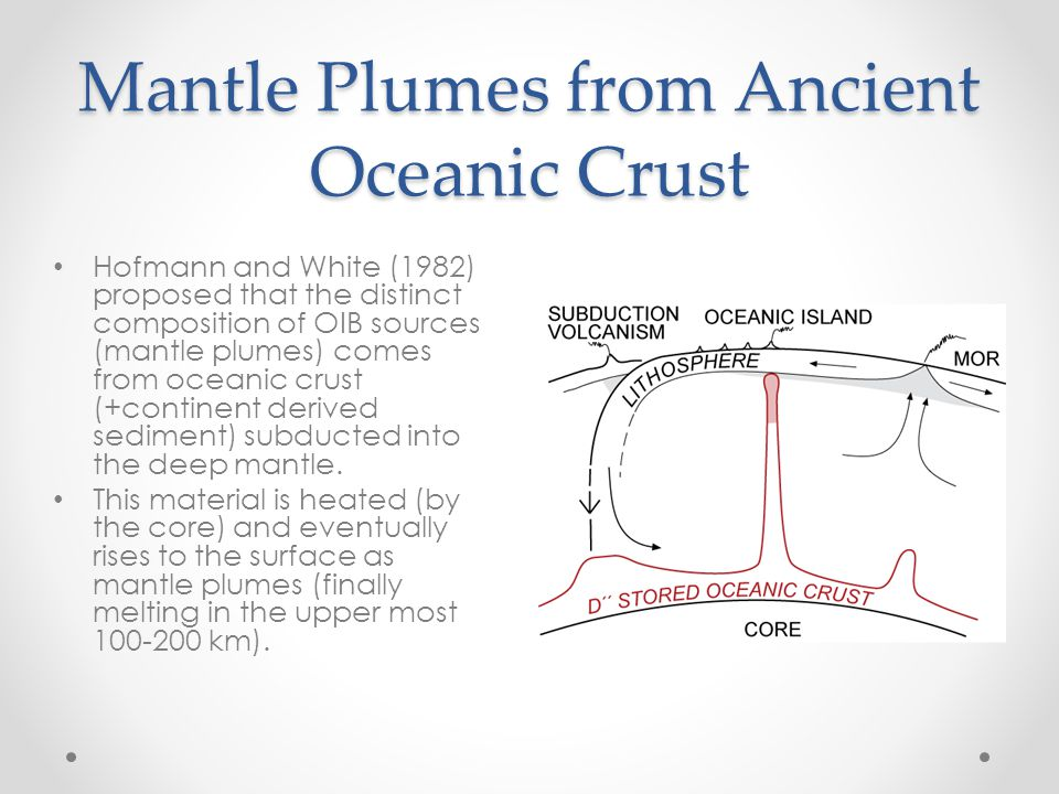 Mantle Plumes from Ancient Oceanic Crust Hofmann and White (1982) proposed that the distinct composition of OIB sources (mantle plumes) comes from oceanic crust (+continent derived sediment) subducted into the deep mantle.