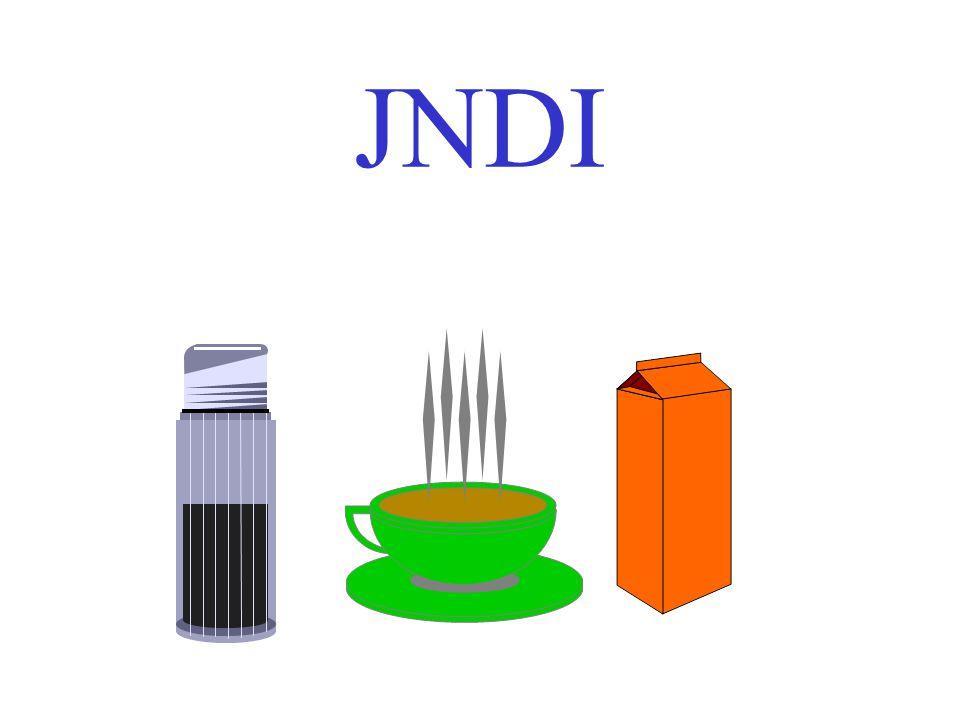 JNDI Java Naming Directory Int...