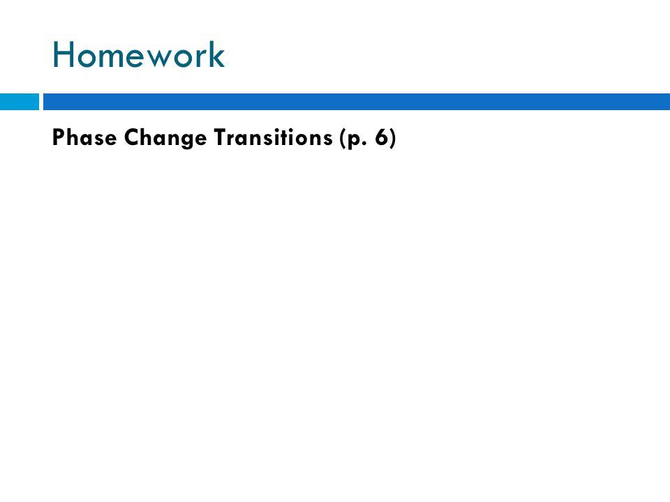 Tuesday October 23rd Agenda 1 Bell Ringer 2 Phase Change