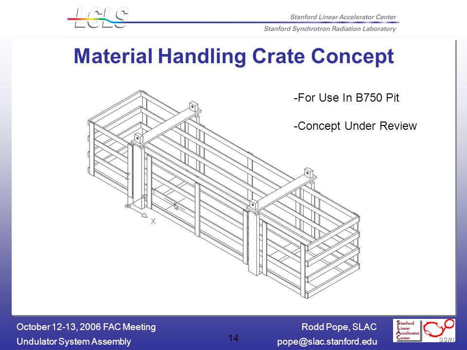 Rodd Pope, SLAC Undulator System October 12-13, 2006 FAC Meeting 14 Material Handling Crate Concept -For Use In B750 Pit -Concept Under Review