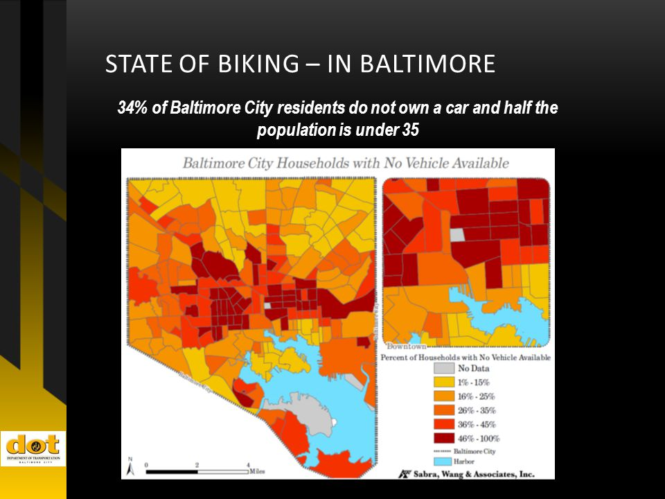 STATE OF BIKING – IN BALTIMORE 34% of Baltimore City residents do not own a car and half the population is under 35