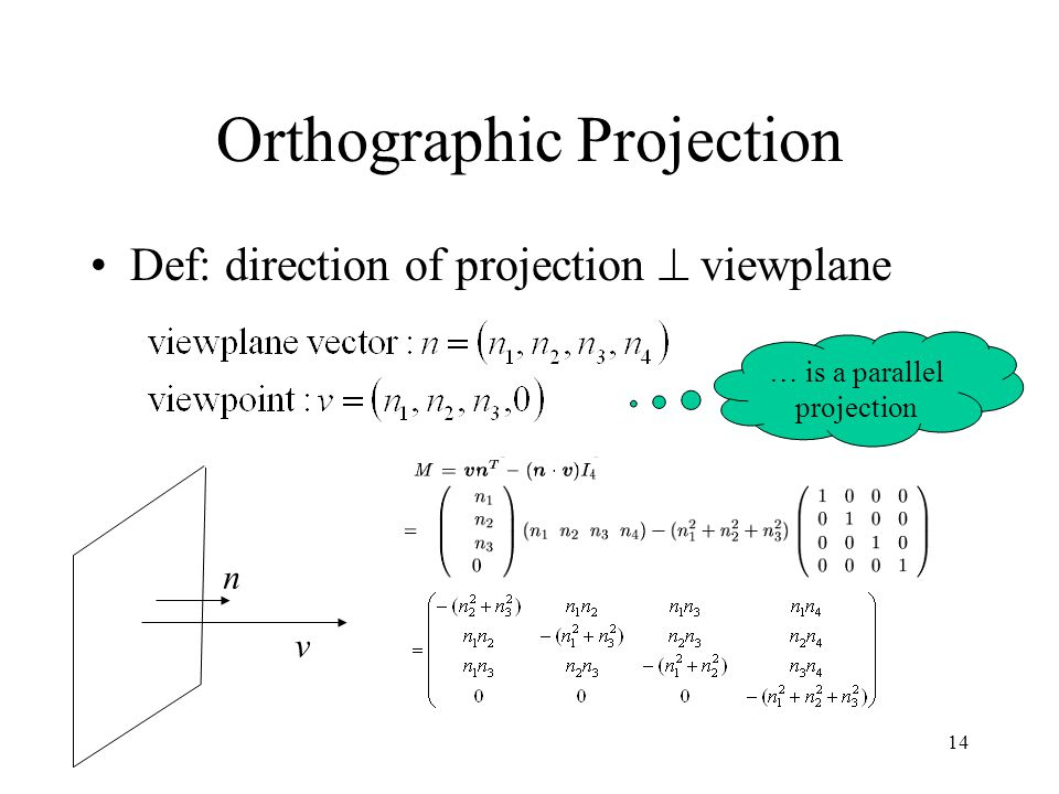 14 Orthographic Projection Def: direction of projection  viewplane v n … is a parallel projection