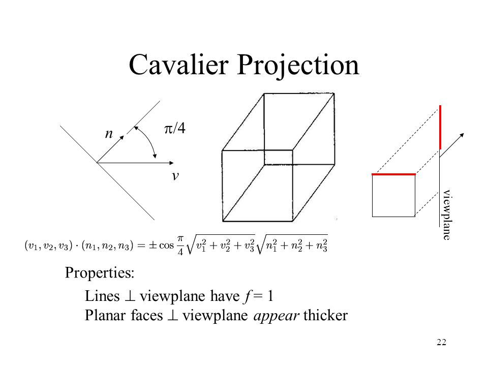 22 Cavalier Projection Lines  viewplane have f = 1 Planar faces  viewplane appear thicker v  /4 n Properties: viewplane