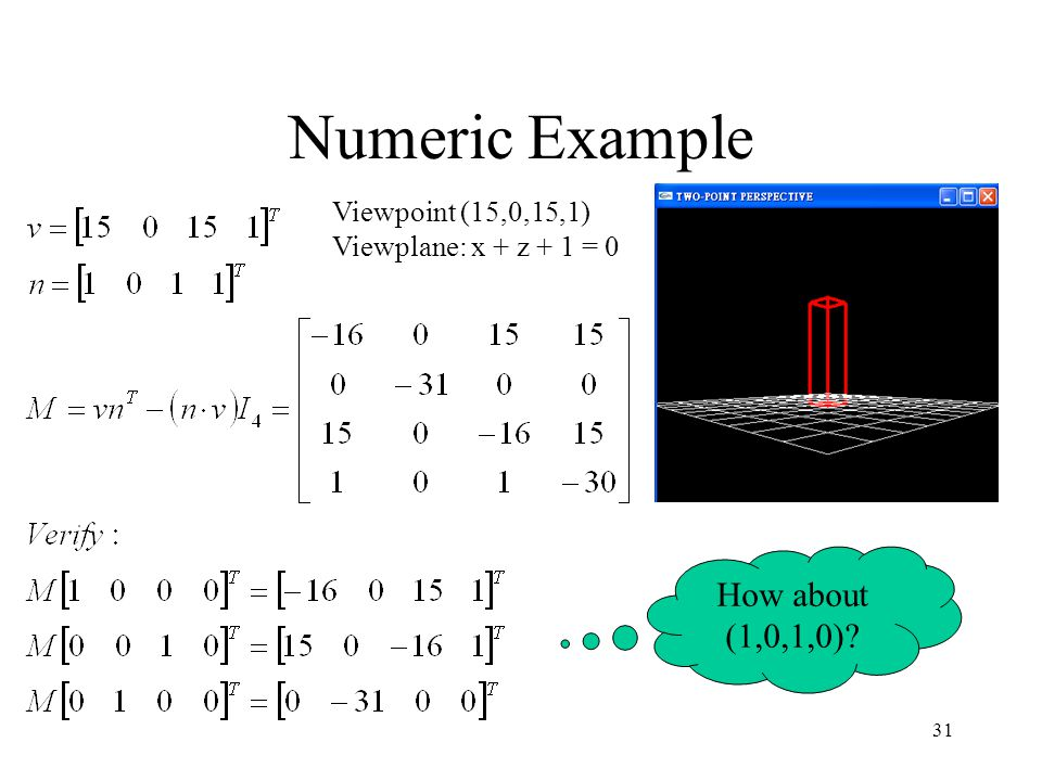 31 Numeric Example How about (1,0,1,0) Viewpoint (15,0,15,1) Viewplane: x + z + 1 = 0