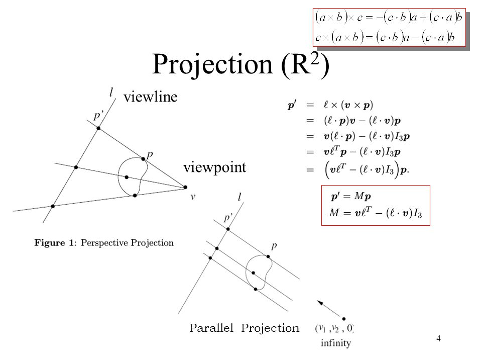 4 Parallel Projection Projection (R 2 ) viewpoint viewline