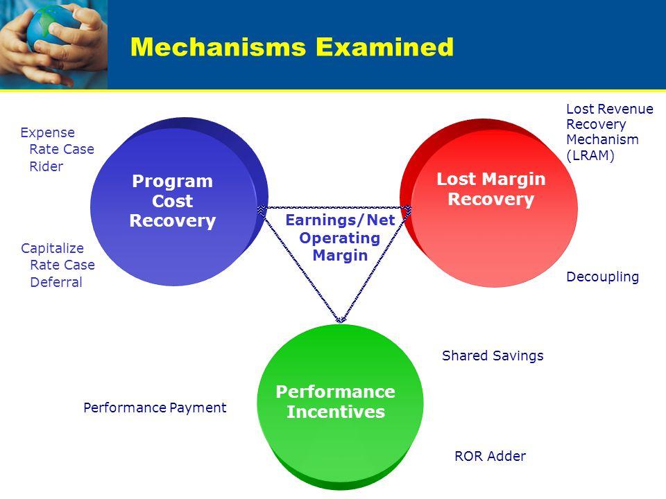 national action plan for energy efficiency eeactionplan aligning