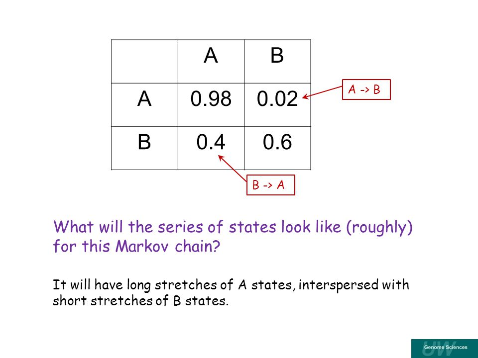 AB A B What will the series of states look like (roughly) for this Markov chain.