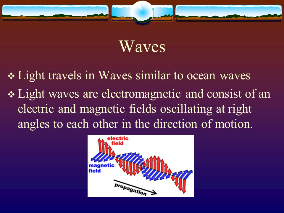 Waves  Light travels in Waves similar to ocean waves  Light waves are electromagnetic and consist of an electric and magnetic fields oscillating at right angles to each other in the direction of motion.